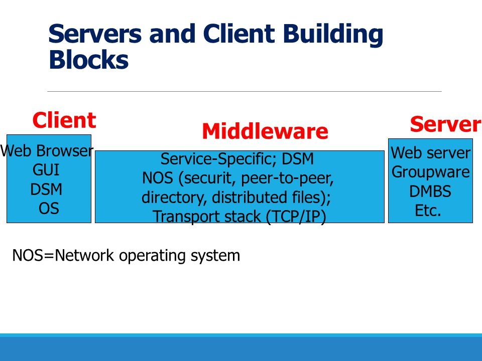 Servers and Client Building Blocks