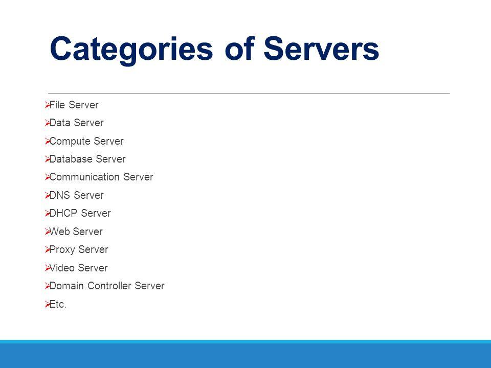 Categories of Servers File Server Data Server Compute Server