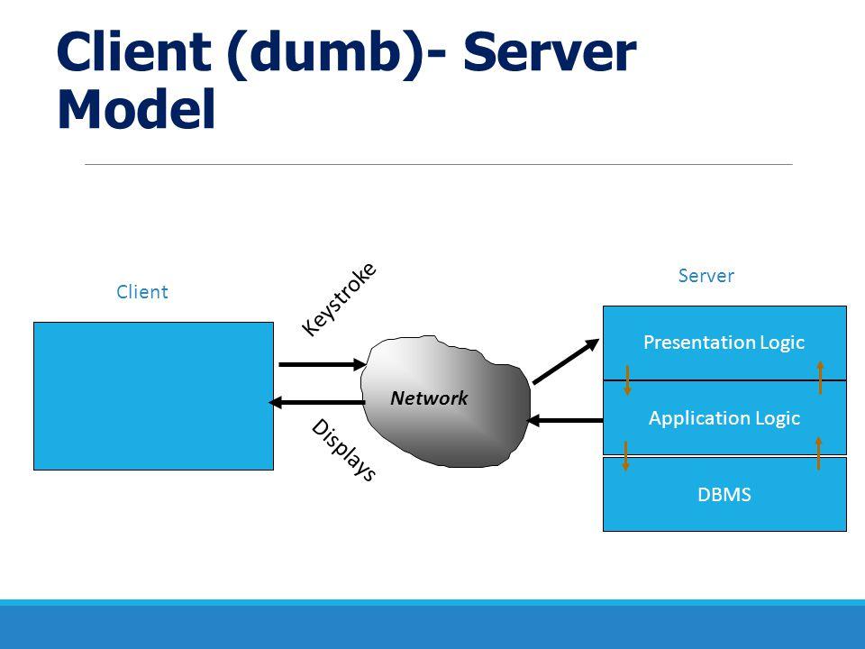 Client (dumb)- Server Model