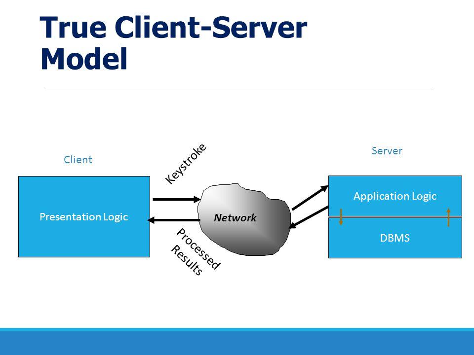 True Client-Server Model
