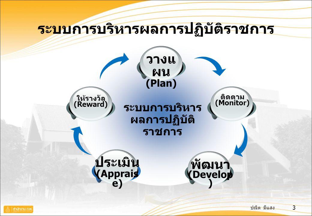 ระบบการบริหารผลการปฏิบัติราชการ