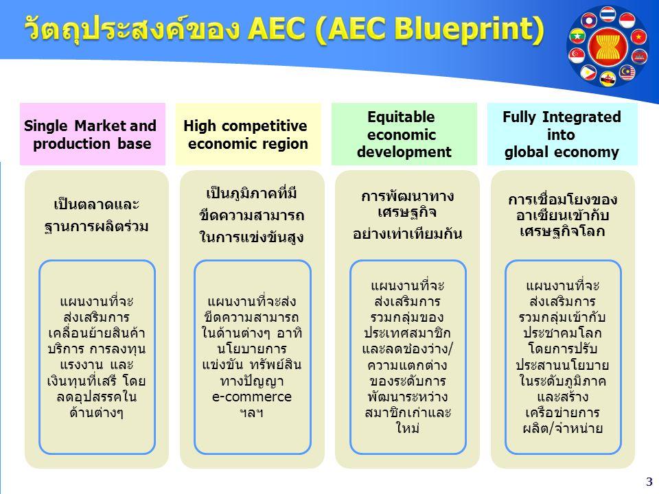 วัตถุประสงค์ของ AEC (AEC Blueprint)