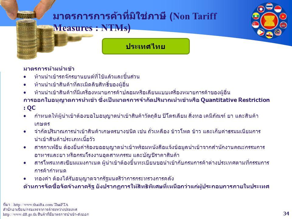 มาตรการการค้าที่มิใช่ภาษี (Non Tariff Measures : NTMs)