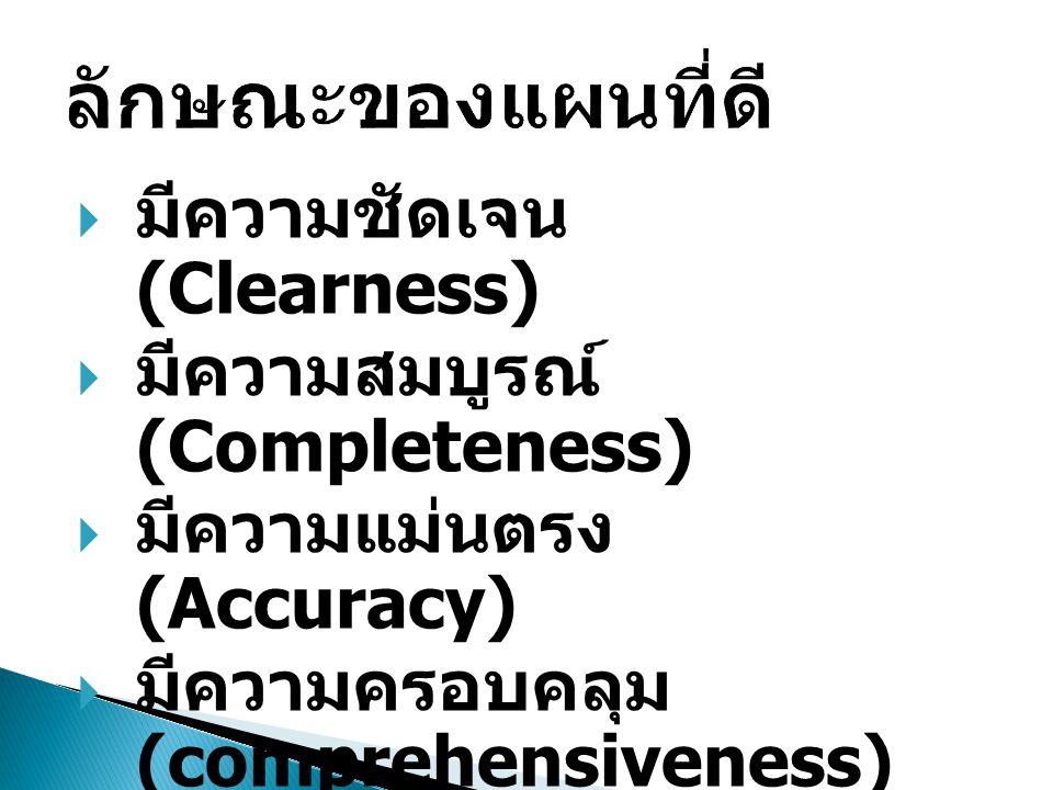 ลักษณะของแผนที่ดี มีความชัดเจน (Clearness)