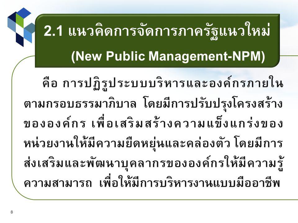 2.1 แนวคิดการจัดการภาครัฐแนวใหม่ (New Public Management-NPM)