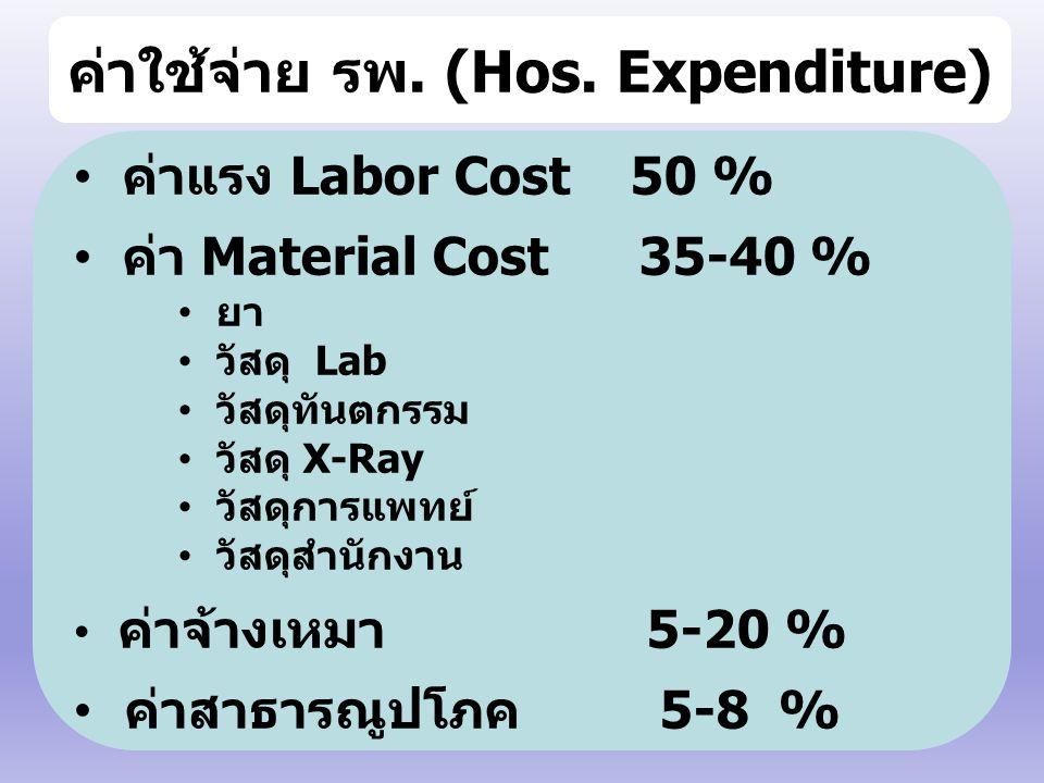 ค่าใช้จ่าย รพ. (Hos. Expenditure)