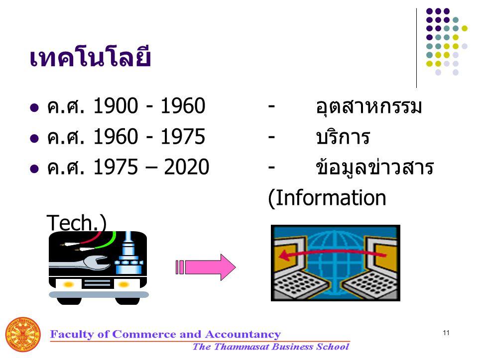 เทคโนโลยี ค.ศ. 1900 - 1960 - อุตสาหกรรม ค.ศ. 1960 - 1975 - บริการ