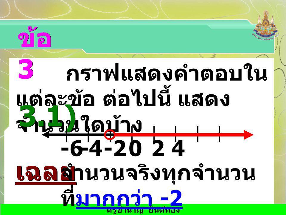 3.1) ข้อ 3 เฉลย กราฟแสดงคำตอบในแต่ละข้อ ต่อไปนี้ แสดงจำนวนใดบ้าง -2 -4