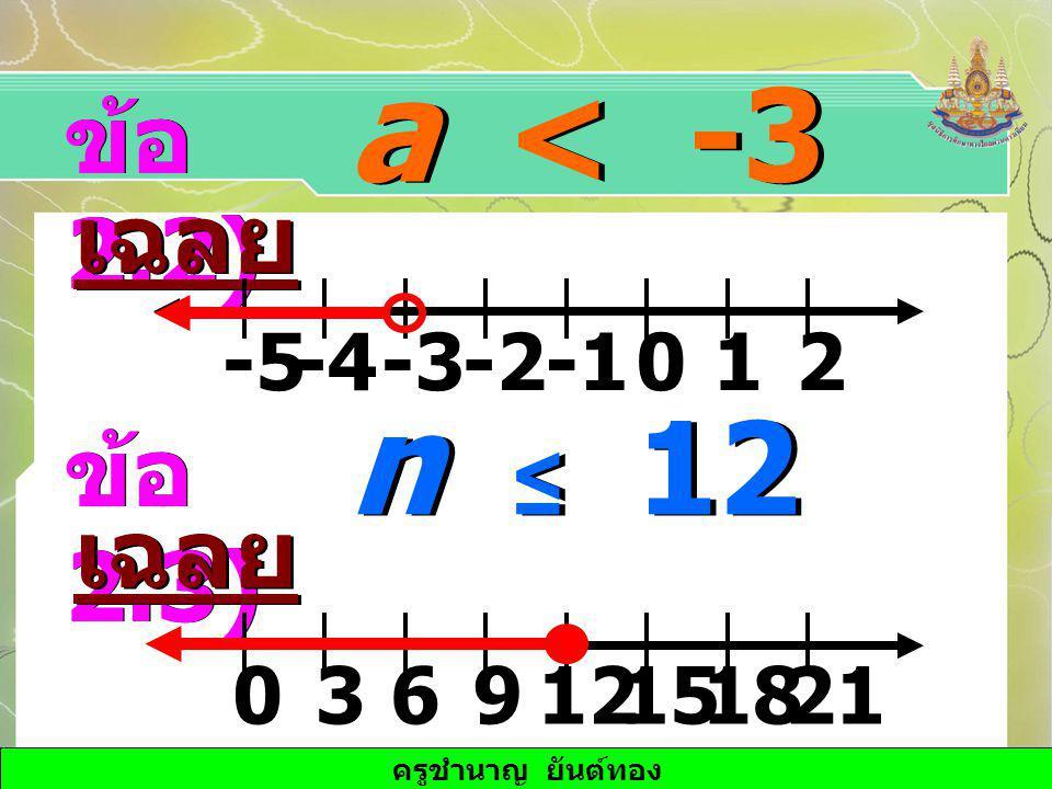 a < -3 n ≤ 12 ข้อ 2.2) เฉลย ข้อ 2.3) เฉลย -3 -4 -1 -2 -5 1 2 6 3 12