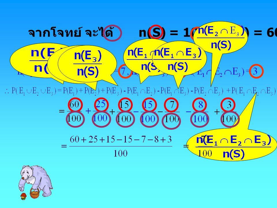 จากโจทย์ จะได้ n(S) = 100 , n(E1) = 60 , n(E2) = 25 , n(E3) = 15 ,