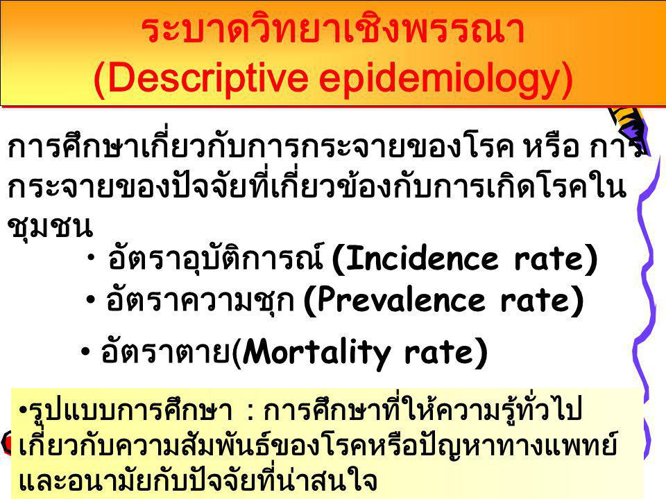 (Descriptive epidemiology)