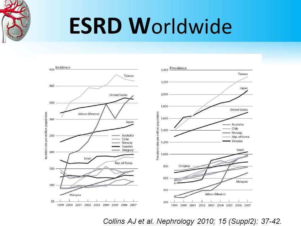 ESRD Worldwide Collins AJ et al. Nephrology 2010; 15 (Suppl2): 37-42.