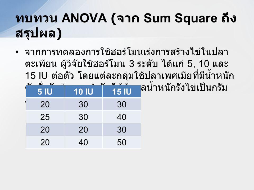 ทบทวน ANOVA (จาก Sum Square ถึงสรุปผล)