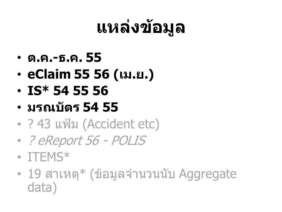 แหล่งข้อมูล ต.ค.-ธ.ค. 55 eClaim 55 56 (เม.ย.) IS* 54 55 56