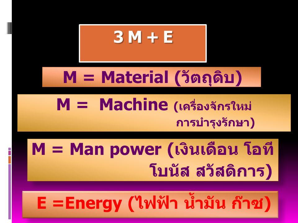 M = Material (วัตถุดิบ)