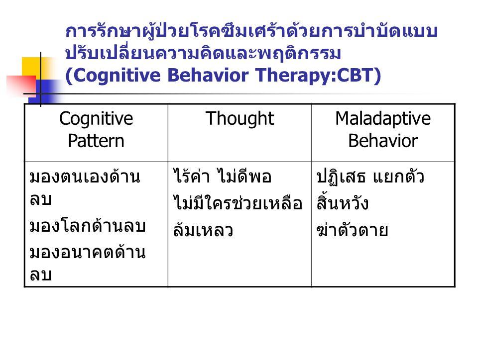 การรักษาผู้ป่วยโรคซึมเศร้าด้วยการบำบัดแบบปรับเปลี่ยนความคิดและพฤติกรรม (Cognitive Behavior Therapy:CBT)