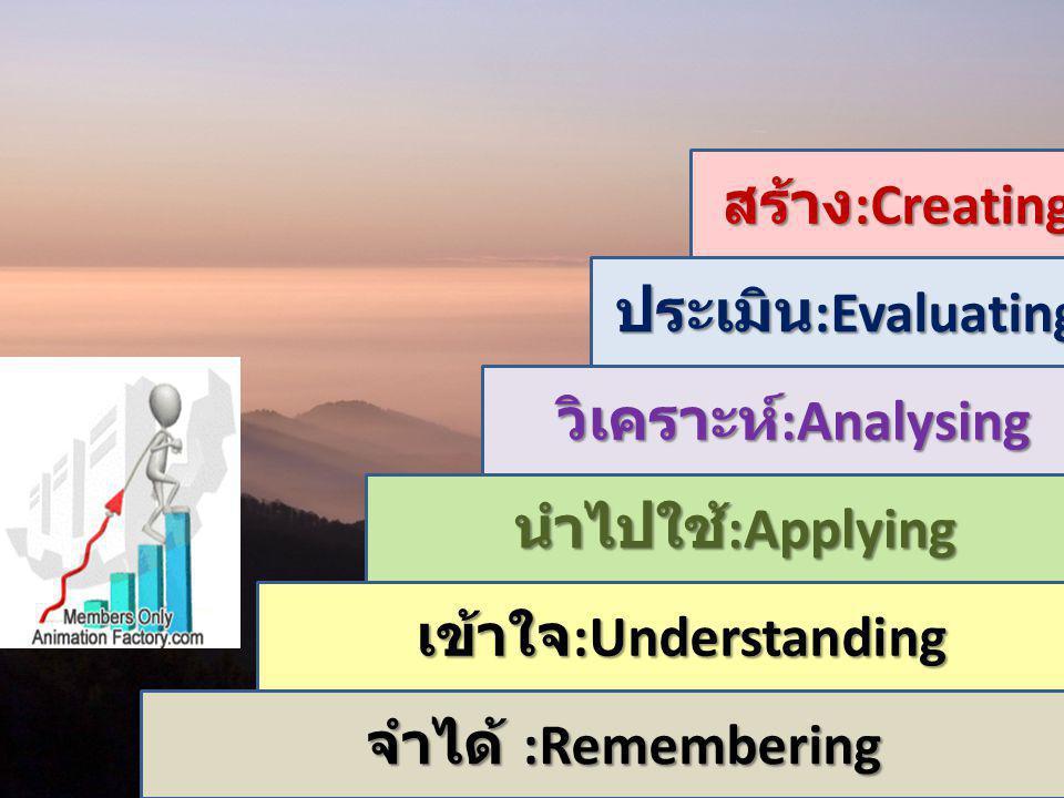 เข้าใจ:Understanding