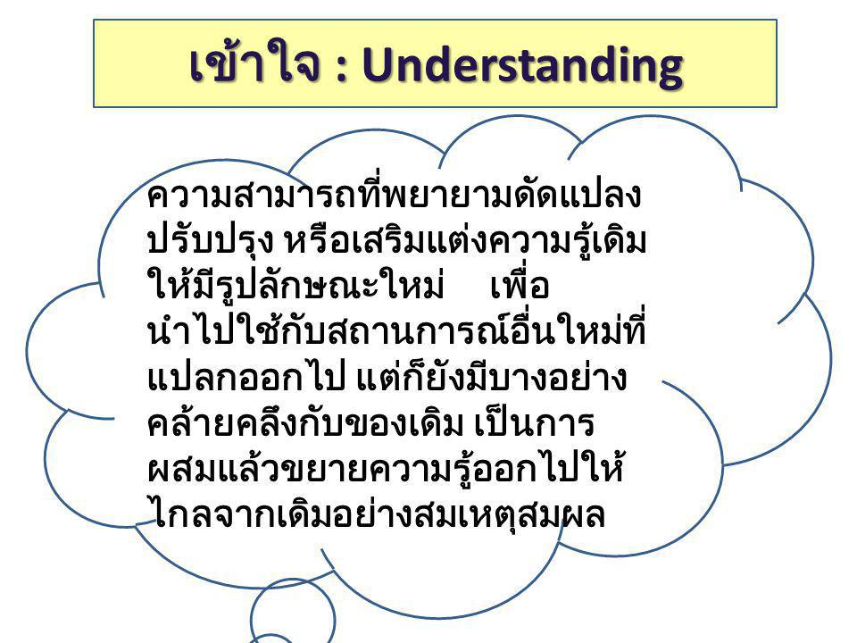 เข้าใจ : Understanding