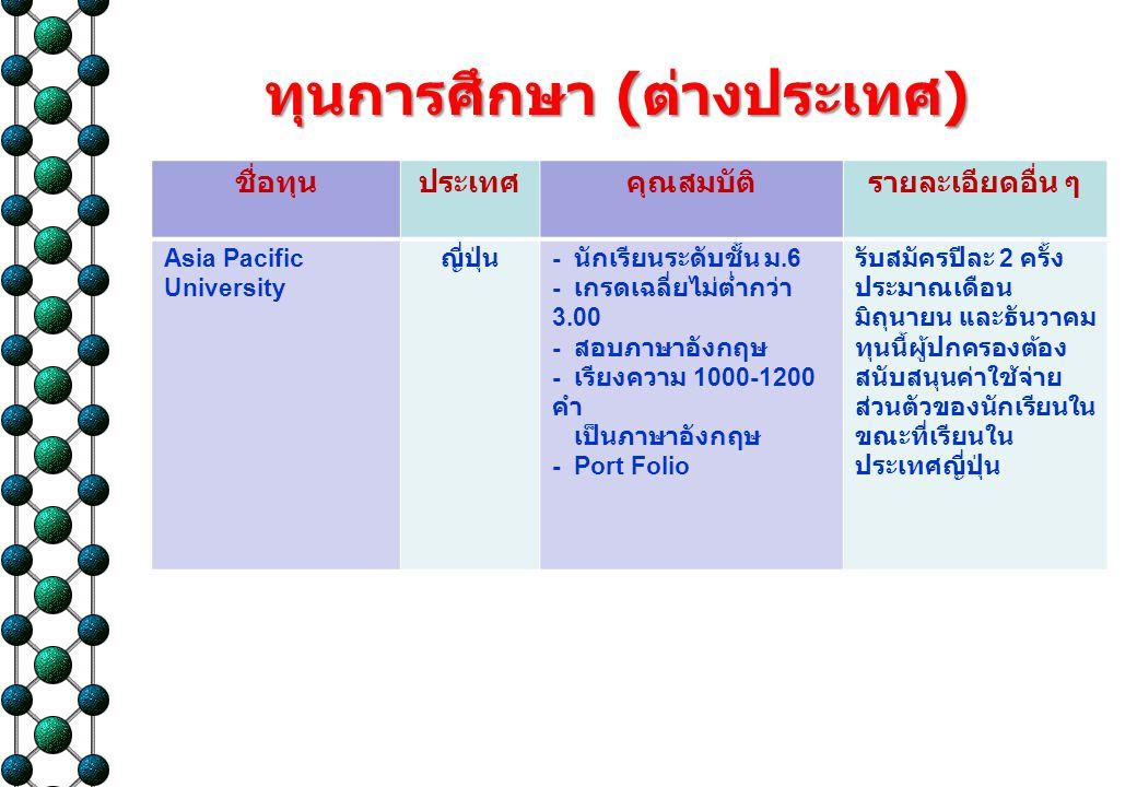 ทุนการศึกษา (ต่างประเทศ)