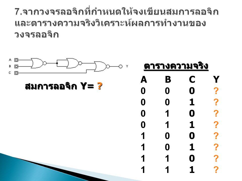 7.จากวงจรลอจิกที่กำหนดให้จงเขียนสมการลอจิกและตารางความจริงวิเคราะห์ผลการทำงานของวงจรลอจิก