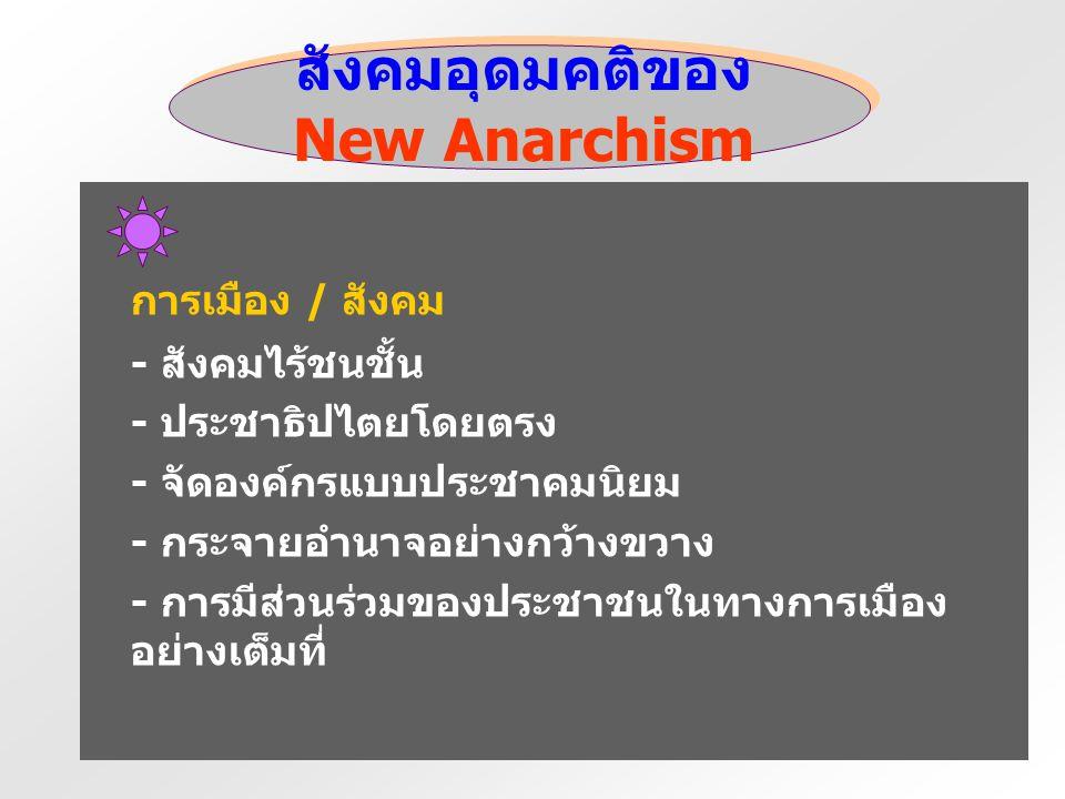 สังคมอุดมคติของ New Anarchism
