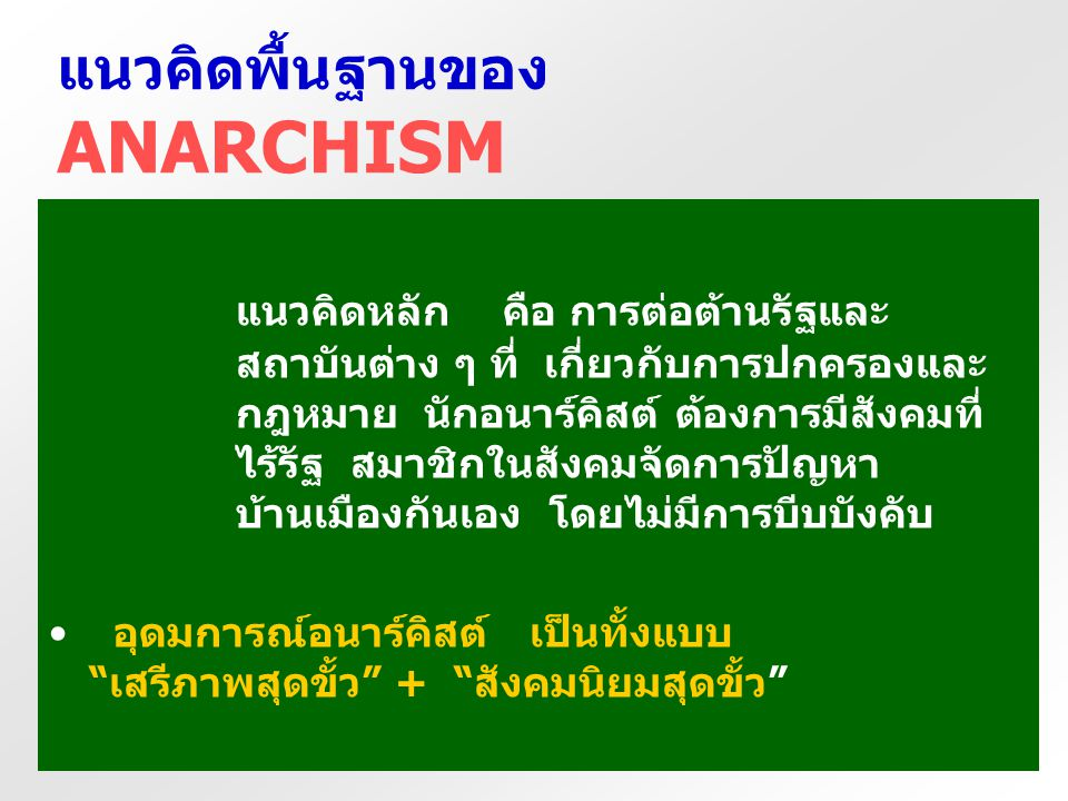 แนวคิดพื้นฐานของ ANARCHISM