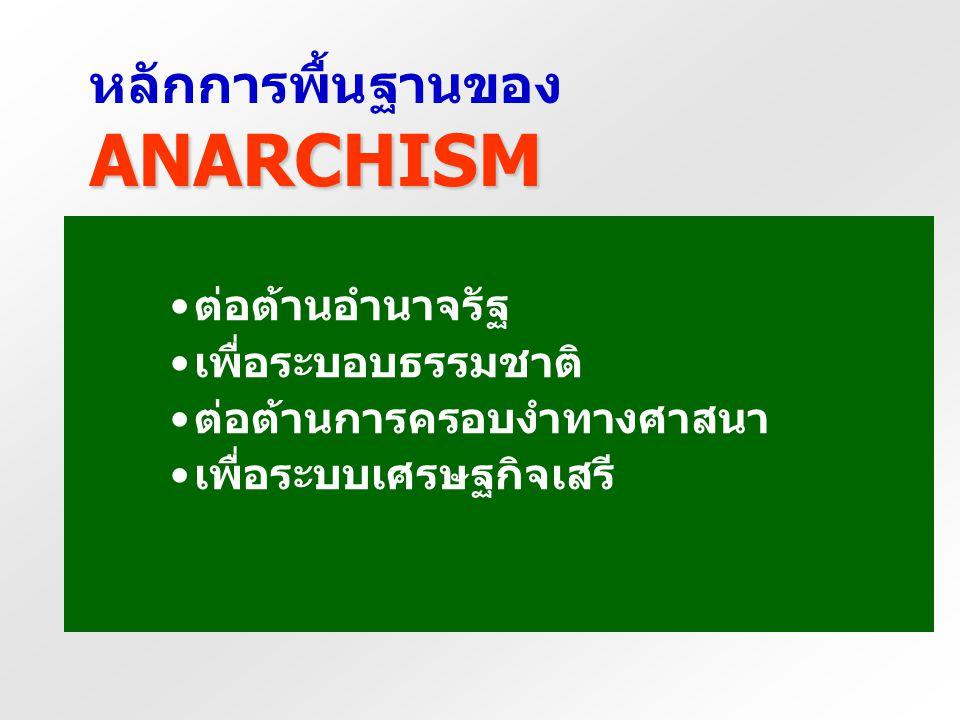หลักการพื้นฐานของ ANARCHISM
