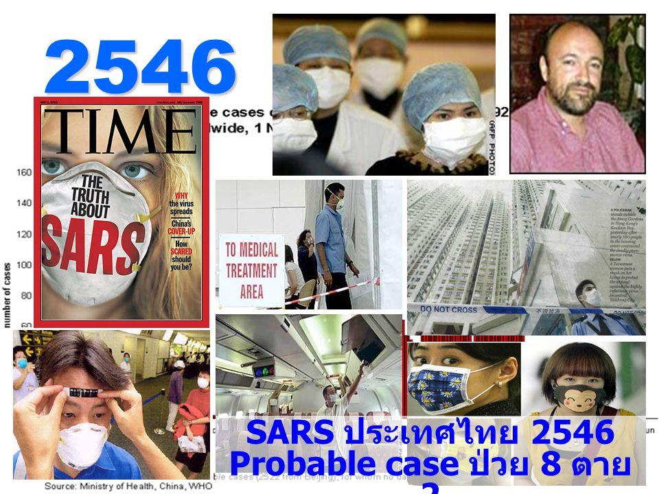SARS ประเทศไทย 2546 Probable case ป่วย 8 ตาย 2