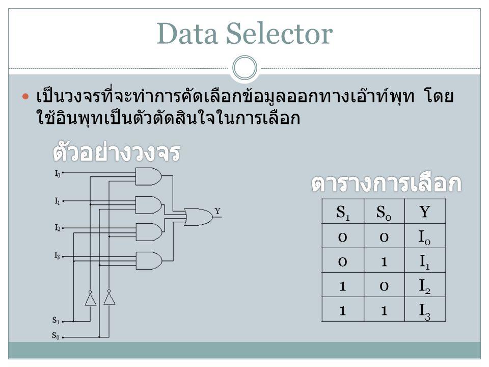 Data Selector ตัวอย่างวงจร ตารางการเลือก