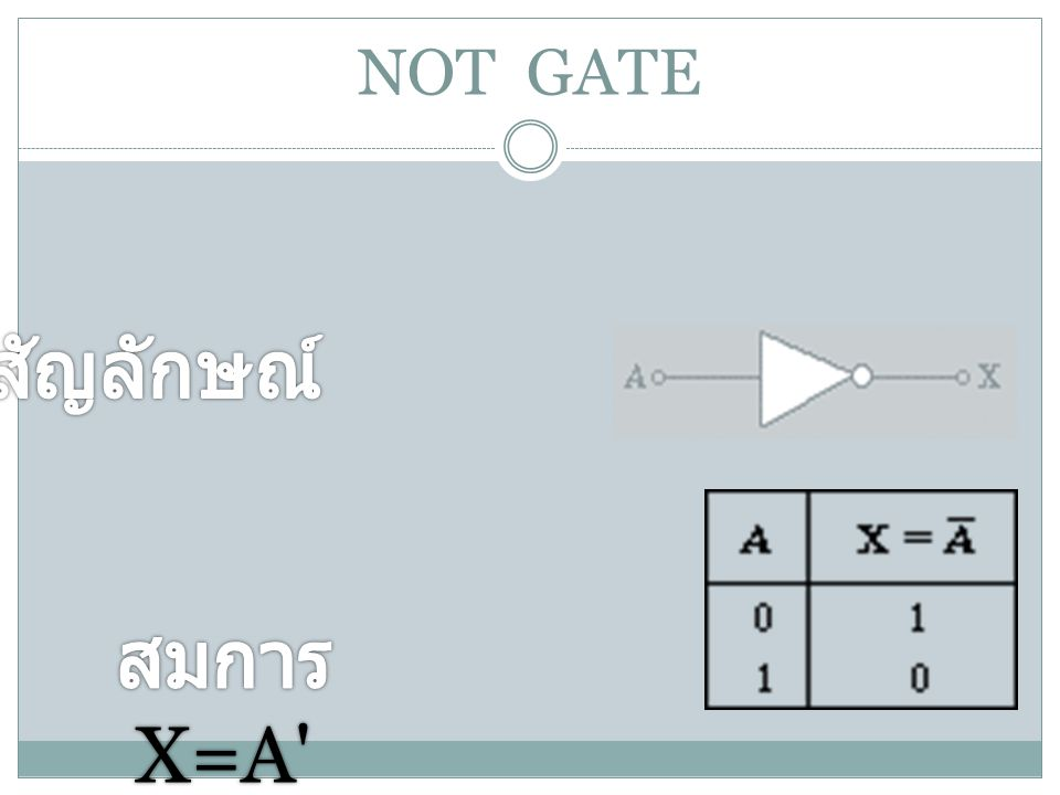NOT GATE สัญลักษณ์ สมการ X=A