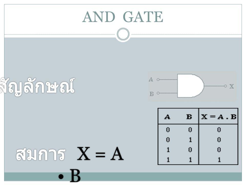 AND GATE สัญลักษณ์ สมการ X = A • B