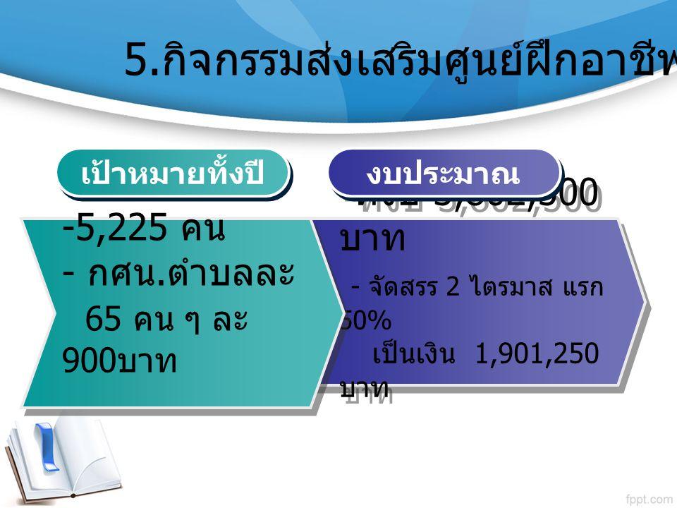 5.กิจกรรมส่งเสริมศูนย์ฝึกอาชีพชุมชน