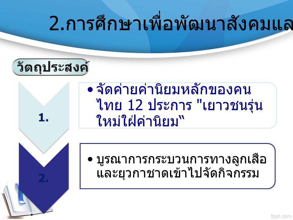 2.การศึกษาเพื่อพัฒนาสังคมและชุมชน