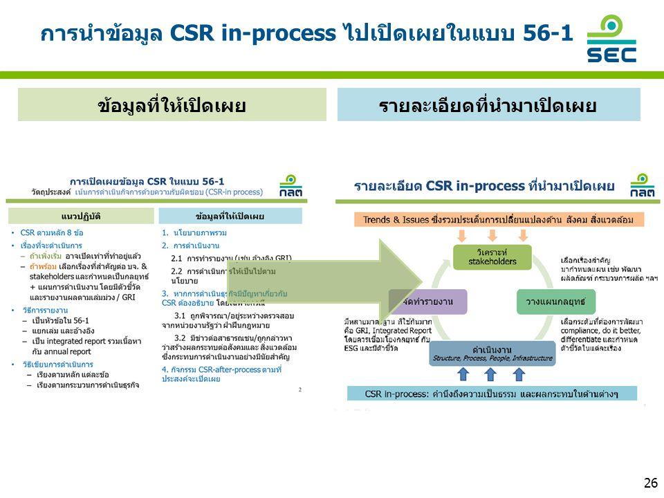 การนำข้อมูล CSR in-process ไปเปิดเผยในแบบ 56-1