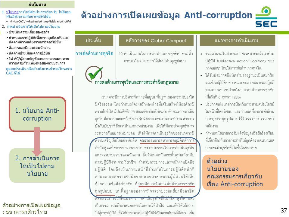 ตัวอย่างการเปิดเผยข้อมูล Anti-corruption