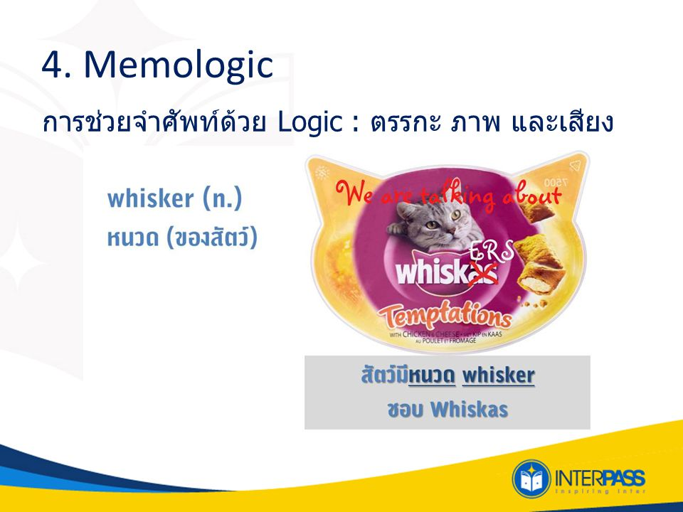 4. Memologic การช่วยจำศัพท์ด้วย Logic : ตรรกะ ภาพ และเสียง