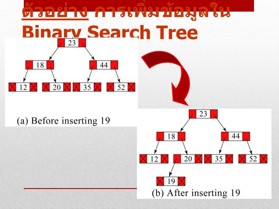 ตัวอย่าง การเพิ่มข้อมูลใน Binary Search Tree