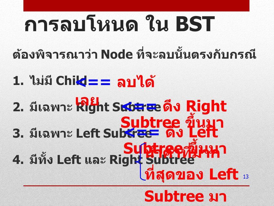การลบโหนด ใน BST <== ลบได้เลย <== ดึง Right Subtree ขึ้นมา