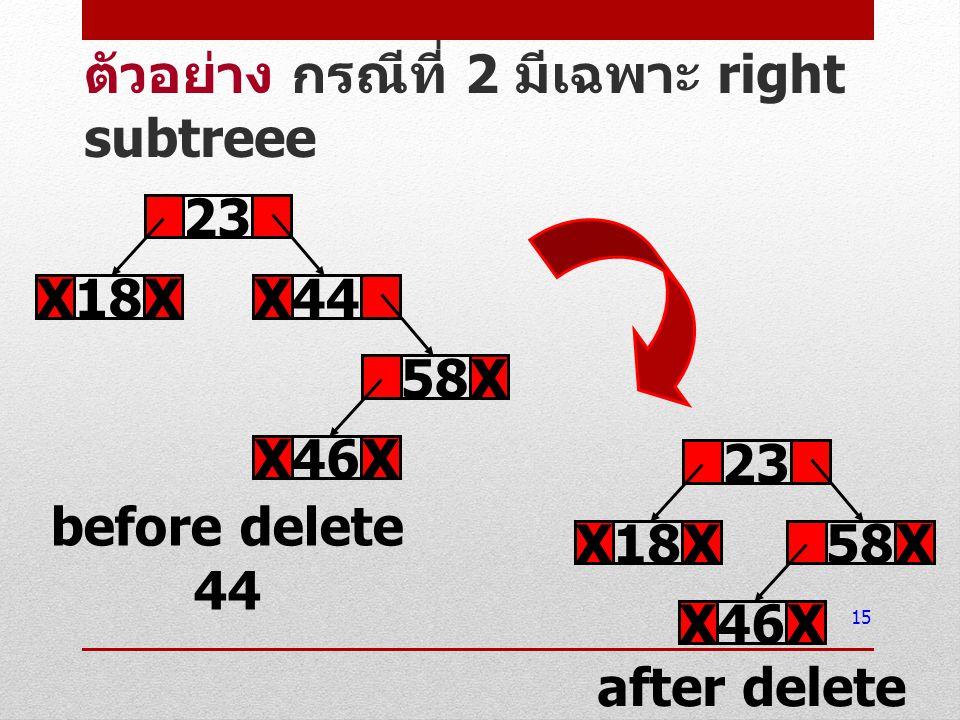 ตัวอย่าง กรณีที่ 2 มีเฉพาะ right subtreee