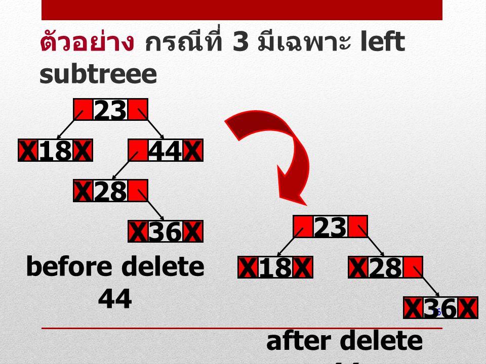ตัวอย่าง กรณีที่ 3 มีเฉพาะ left subtreee