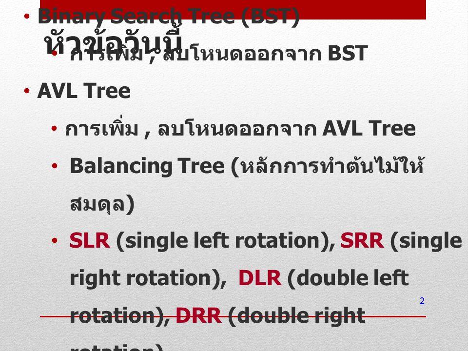 หัวข้อวันนี้ Binary Search Tree (BST) การเพิ่ม , ลบโหนดออกจาก BST