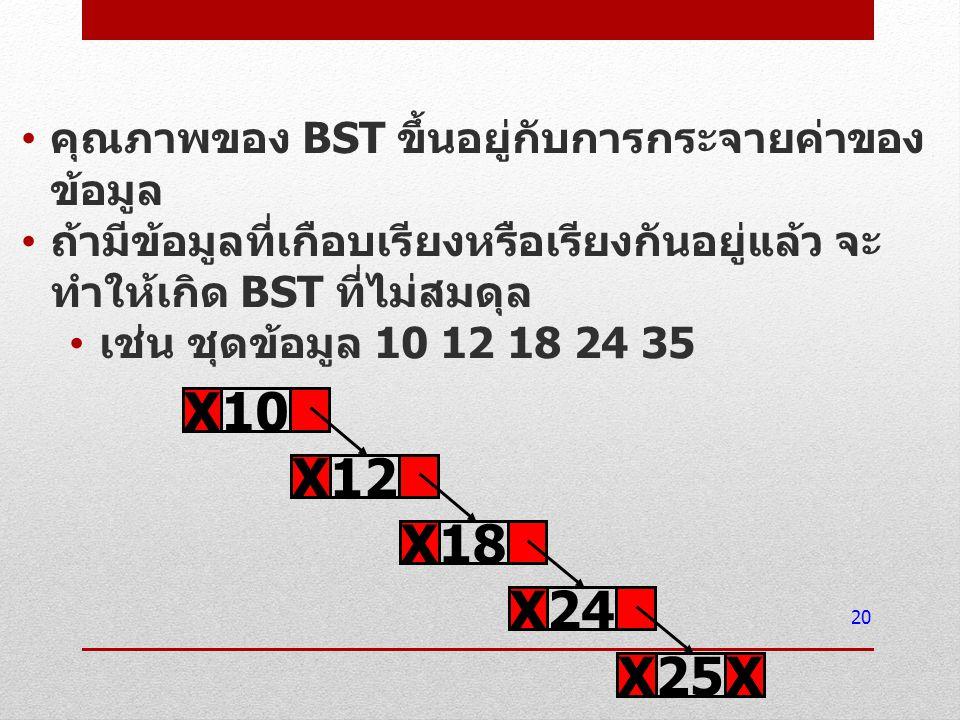 10 X 12 18 24 25 คุณภาพของ BST ขึ้นอยู่กับการกระจายค่าของข้อมูล
