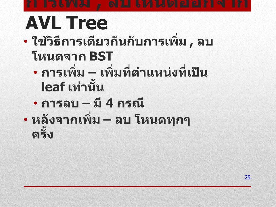 การเพิ่ม , ลบโหนดออกจาก AVL Tree