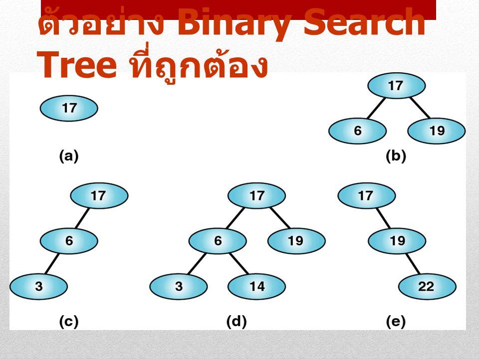 ตัวอย่าง Binary Search Tree ที่ถูกต้อง
