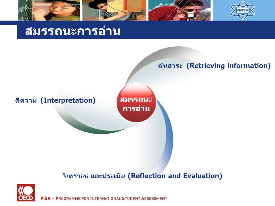 สมรรถนะการอ่าน สมรรถนะการอ่าน ค้นสาระ (Retrieving information)