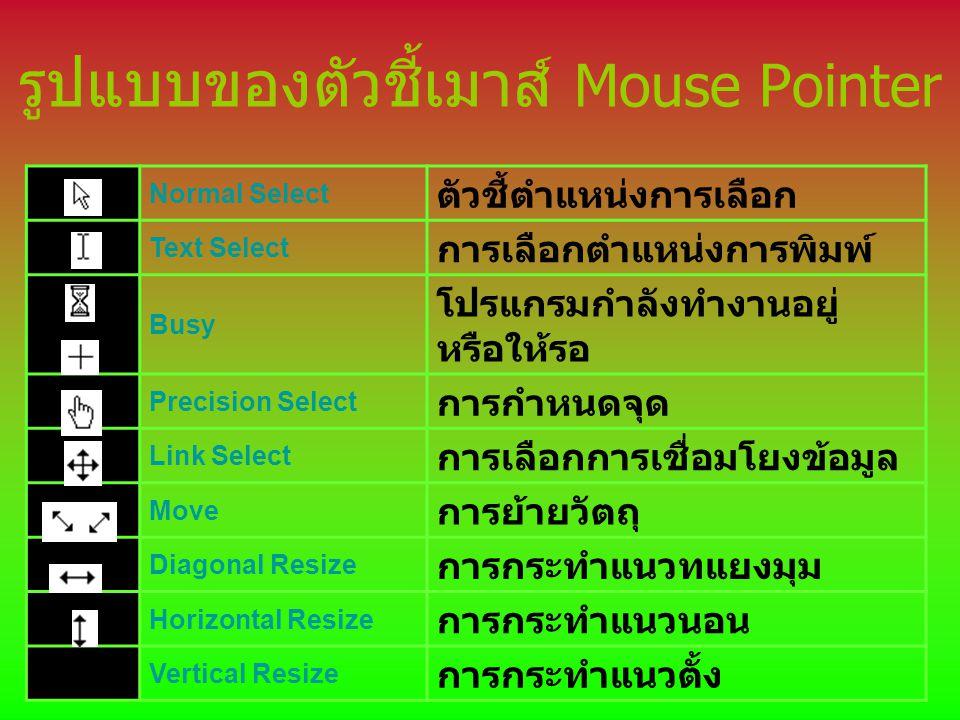 รูปแบบของตัวชี้เมาส์ Mouse Pointer