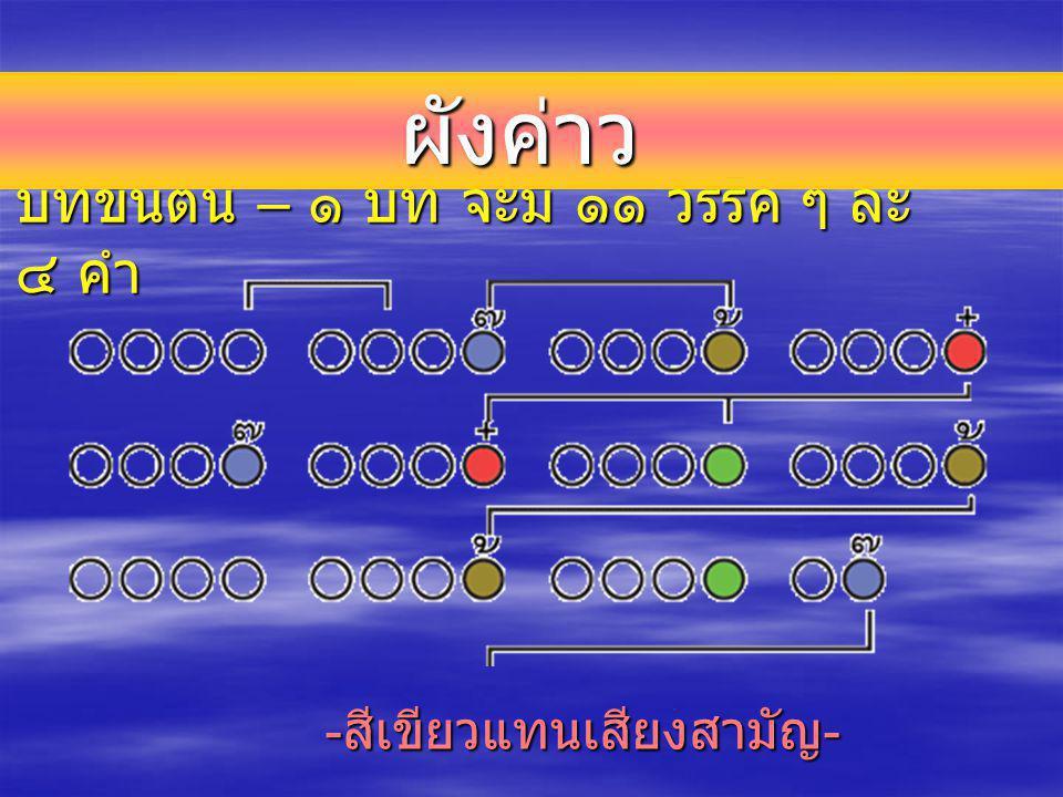 บทขึ้นต้น – ๑ บท จะมี ๑๑ วรรค ๆ ละ ๔ คำ