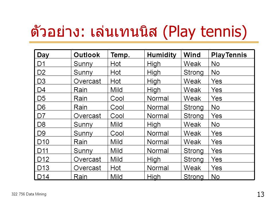 ตัวอย่าง: เล่นเทนนิส (Play tennis)