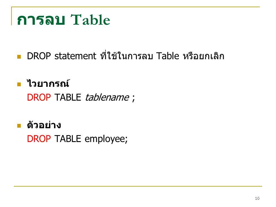 การลบ Table DROP statement ที่ใช้ในการลบ Table หรือยกเลิก ไวยากรณ์