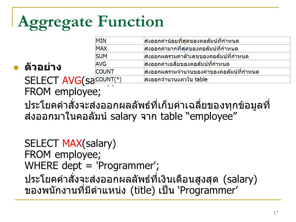 Aggregate Function ตัวอย่าง SELECT AVG(salary) FROM employee;